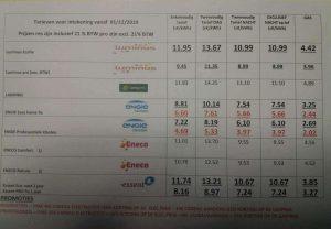 شركات كهرباء في بلجيكا